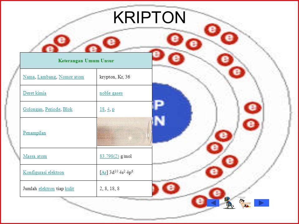 KRIPTON 2, 8, 18, 8 Jumlah elektron tiap kulit [Ar] 3d10 4s2 4p6